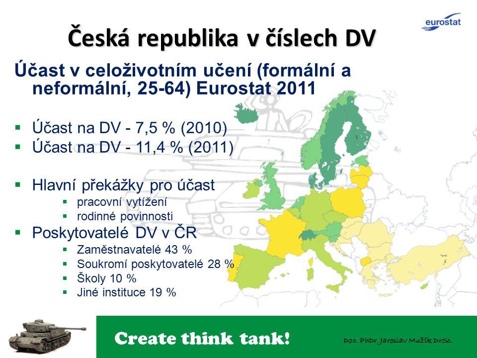 Create think tank! Doc. PhDr. Jaroslav Mužík DrSc. 6 Česká republika v číslech DV Účast v celoživotním učení (formální a neformální, 25-64) Eurostat 2