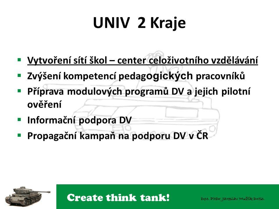 Create think tank! Doc. PhDr. Jaroslav Mužík DrSc. UNIV 2 Kraje  Vytvoření sítí škol – center celoživotního vzdělávání  Zvýšení kompetencí pedag ogi