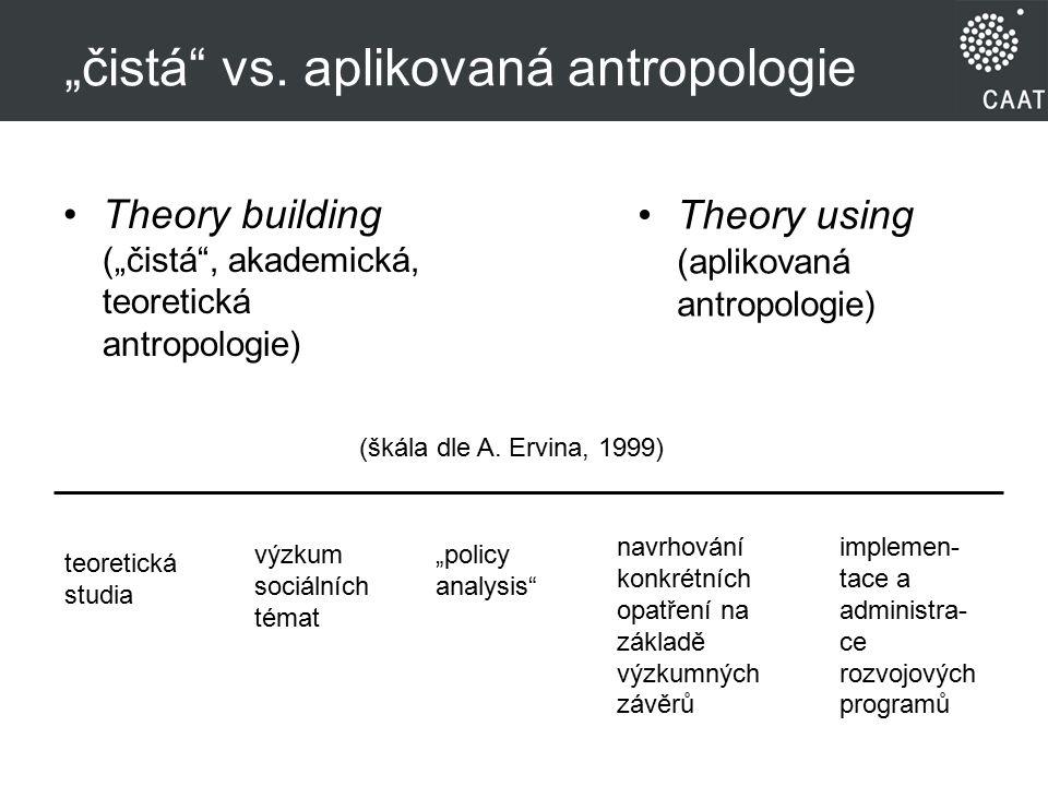 """Rozlišení z hlediska výsledku """"čistá antropologie –""""čistá věda obecně – nové teorie, hypotézy či generalizace – rozšiřování teoretického zázemí, pokračování výzkumu, kumulace vědění –""""čistá antr. – hypotézy a generalizace o společnosti (společnostech), kultuře (kulturách) a lidském jednání aplikovaná antropologie –apl."""