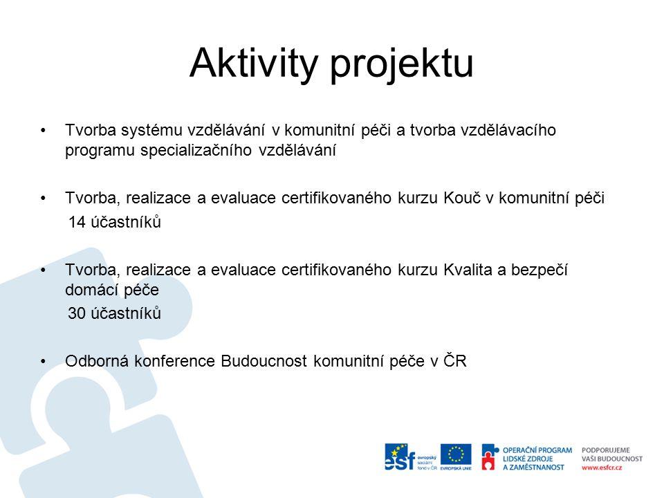 Aktivity projektu Tvorba systému vzdělávání v komunitní péči a tvorba vzdělávacího programu specializačního vzdělávání Tvorba, realizace a evaluace ce