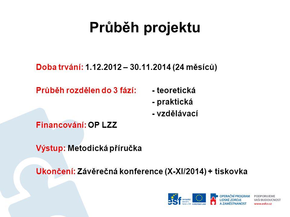 Průběh projektu Doba trvání: 1.12.2012 – 30.11.2014 (24 měsíců) Průběh rozdělen do 3 fází: - teoretická - praktická - vzdělávací Financování: OP LZZ Výstup: Metodická příručka Ukončení: Závěrečná konference (X-XI/2014) + tiskovka