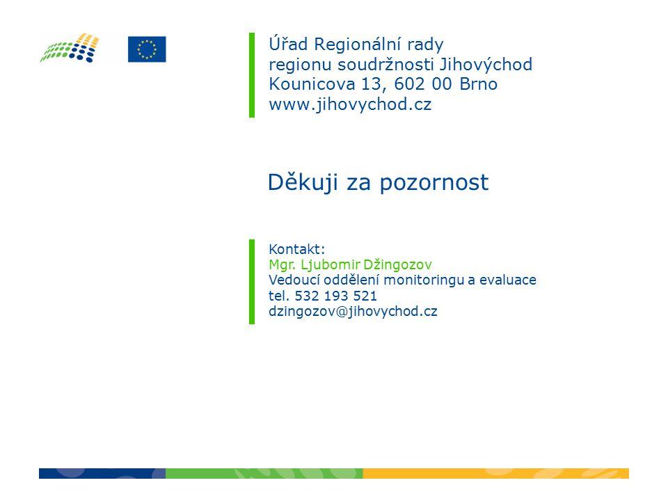 Úřad Regionální rady regionu soudržnosti Jihovýchod Kounicova 13, 602 00 Brno www.jihovychod.cz Kontakt: Mgr. Ljubomir Džingozov Vedoucí oddělení moni