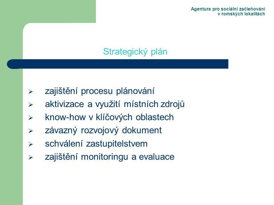 Agentura pro sociální začleňování v romských lokalitách  zajištění procesu plánování  aktivizace a využití místních zdrojů  know-how v klíčových oblastech  závazný rozvojový dokument  schválení zastupitelstvem  zajištění monitoringu a evaluace Strategický plán