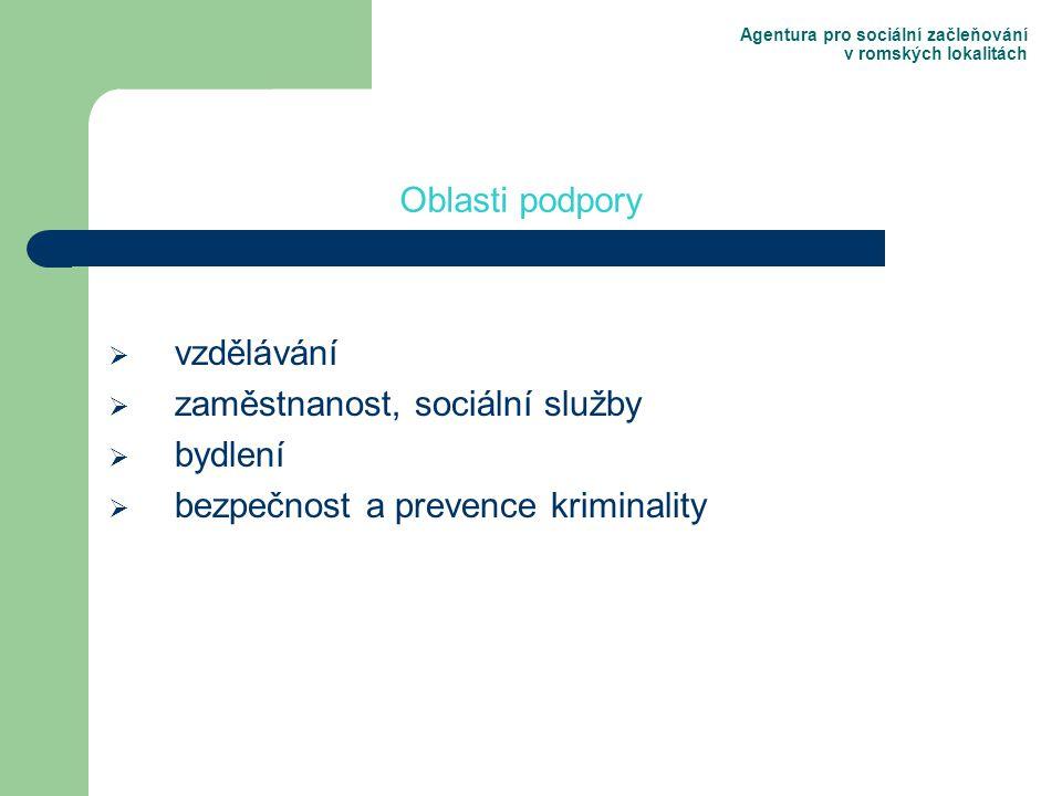 Agentura pro sociální začleňování v romských lokalitách  vzdělávání  zaměstnanost, sociální služby  bydlení  bezpečnost a prevence kriminality Oblasti podpory