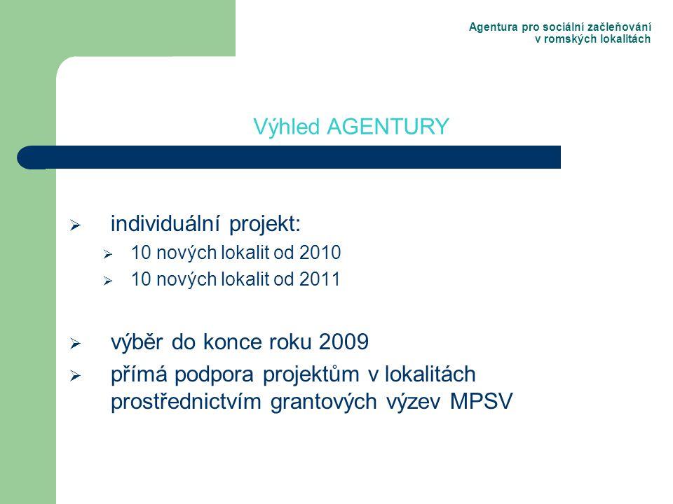 Agentura pro sociální začleňování v romských lokalitách  individuální projekt:  10 nových lokalit od 2010  10 nových lokalit od 2011  výběr do konce roku 2009  přímá podpora projektům v lokalitách prostřednictvím grantových výzev MPSV Výhled AGENTURY