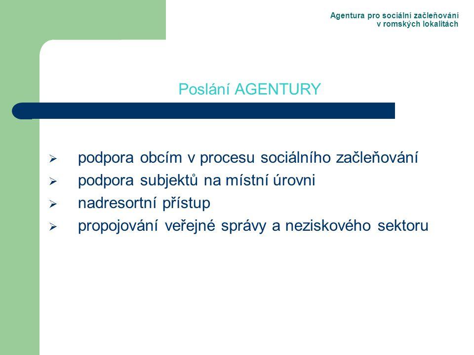 Agentura pro sociální začleňování v romských lokalitách  podpora obcím v procesu sociálního začleňování  podpora subjektů na místní úrovni  nadresortní přístup  propojování veřejné správy a neziskového sektoru Poslání AGENTURY