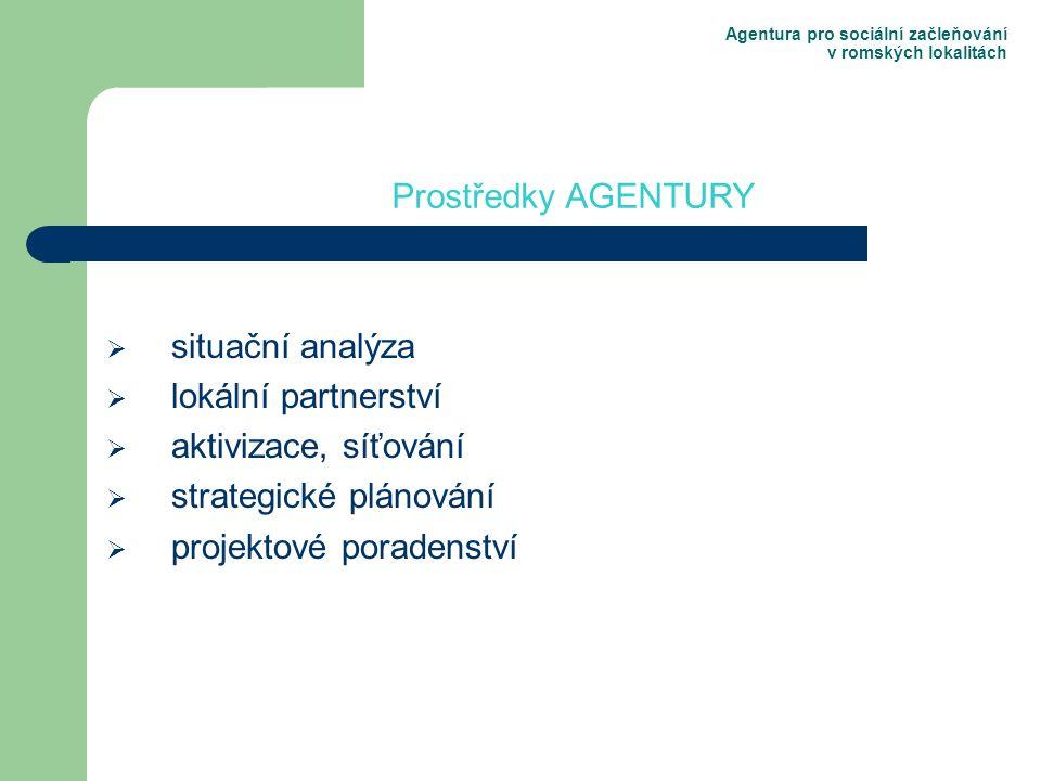 Agentura pro sociální začleňování v romských lokalitách  situační analýza  lokální partnerství  aktivizace, síťování  strategické plánování  projektové poradenství Prostředky AGENTURY