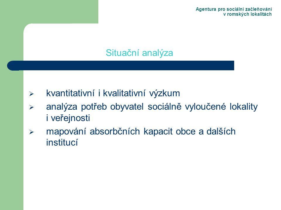Agentura pro sociální začleňování v romských lokalitách  kvantitativní i kvalitativní výzkum  analýza potřeb obyvatel sociálně vyloučené lokality i veřejnosti  mapování absorbčních kapacit obce a dalších institucí Situační analýza