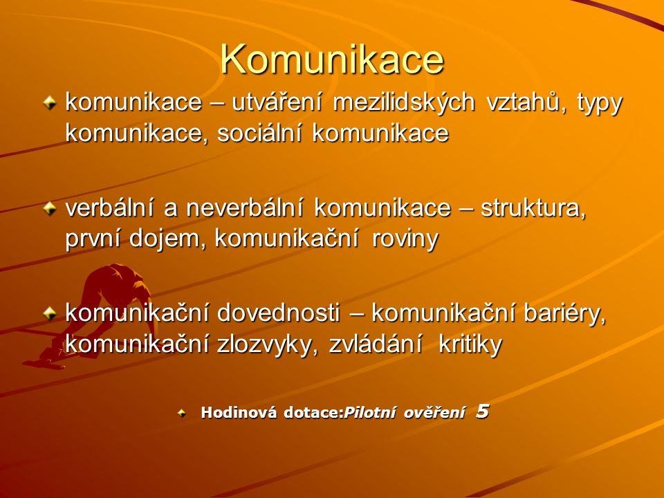 Komunikace komunikace – utváření mezilidských vztahů, typy komunikace, sociální komunikace verbální a neverbální komunikace – struktura, první dojem,