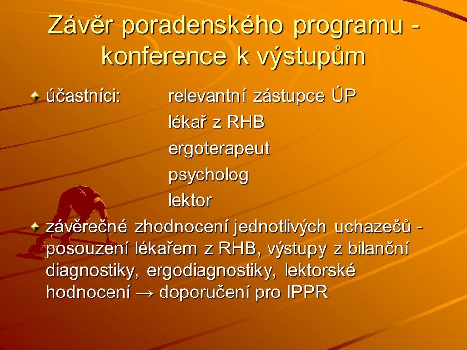 Závěr poradenského programu - konference k výstupům účastníci: relevantní zástupce ÚP lékař z RHB ergoterapeutpsychologlektor závěrečné zhodnocení jednotlivých uchazečů - posouzení lékařem z RHB, výstupy z bilanční diagnostiky, ergodiagnostiky, lektorské hodnocení → doporučení pro IPPR