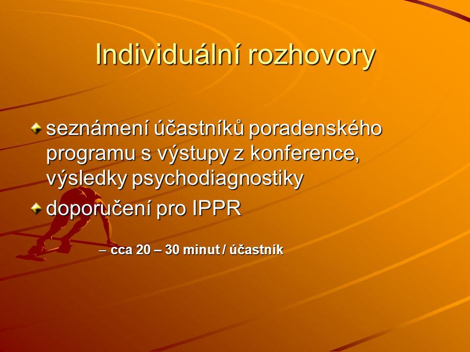 Individuální rozhovory seznámení účastníků poradenského programu s výstupy z konference, výsledky psychodiagnostiky doporučení pro IPPR –cca 20 – 30 minut / účastník