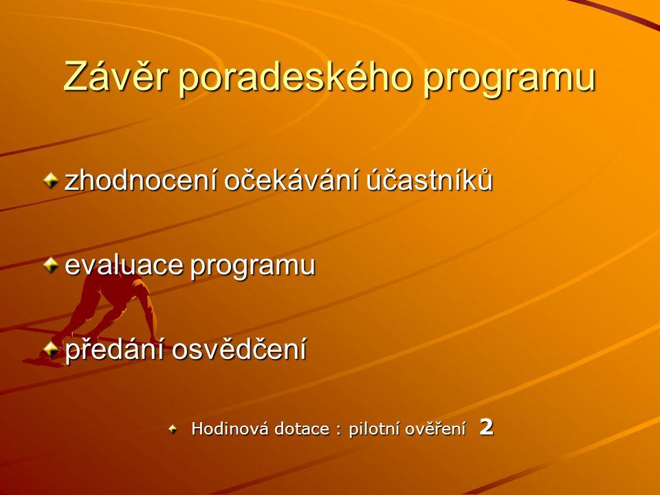 Závěr poradeského programu zhodnocení očekávání účastníků evaluace programu předání osvědčení Hodinová dotace : pilotní ověření 2
