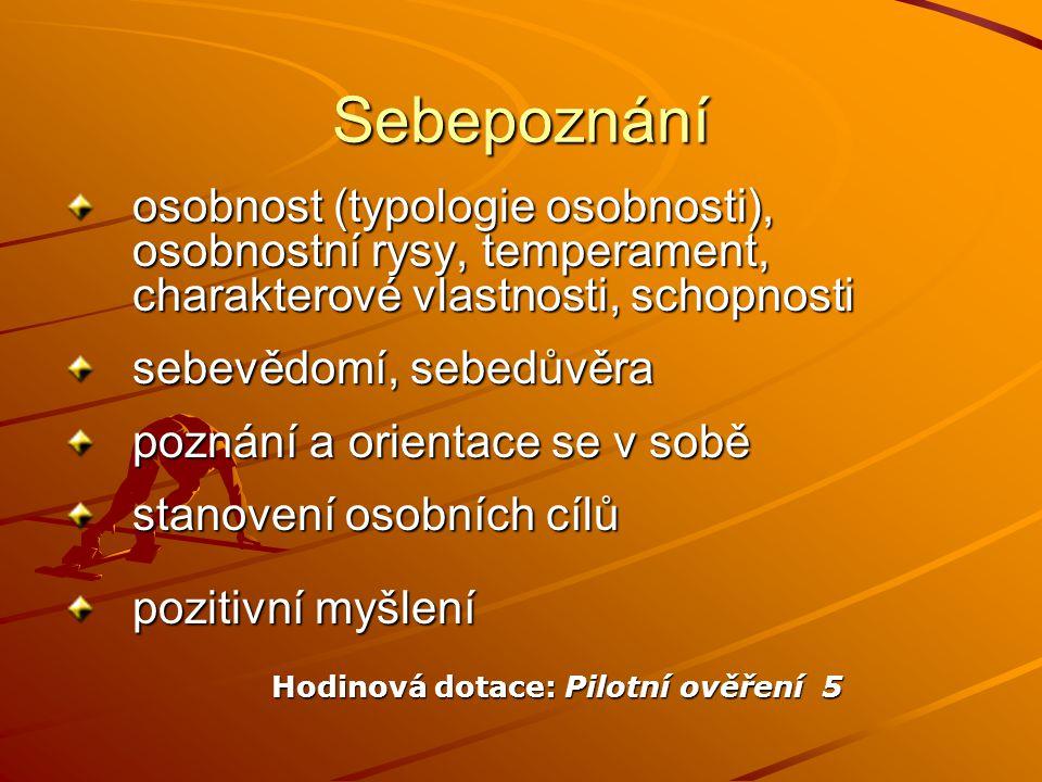 Sebepoznání osobnost (typologie osobnosti), osobnostní rysy, temperament, charakterové vlastnosti, schopnosti sebevědomí, sebedůvěra poznání a orienta