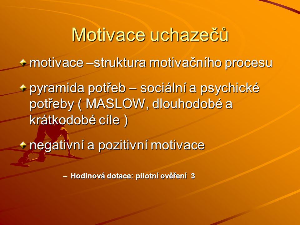 Motivace uchazečů motivace –struktura motivačního procesu pyramida potřeb – sociální a psychické potřeby ( MASLOW, dlouhodobé a krátkodobé cíle ) negativní a pozitivní motivace –Hodinová dotace: pilotní ověření 3