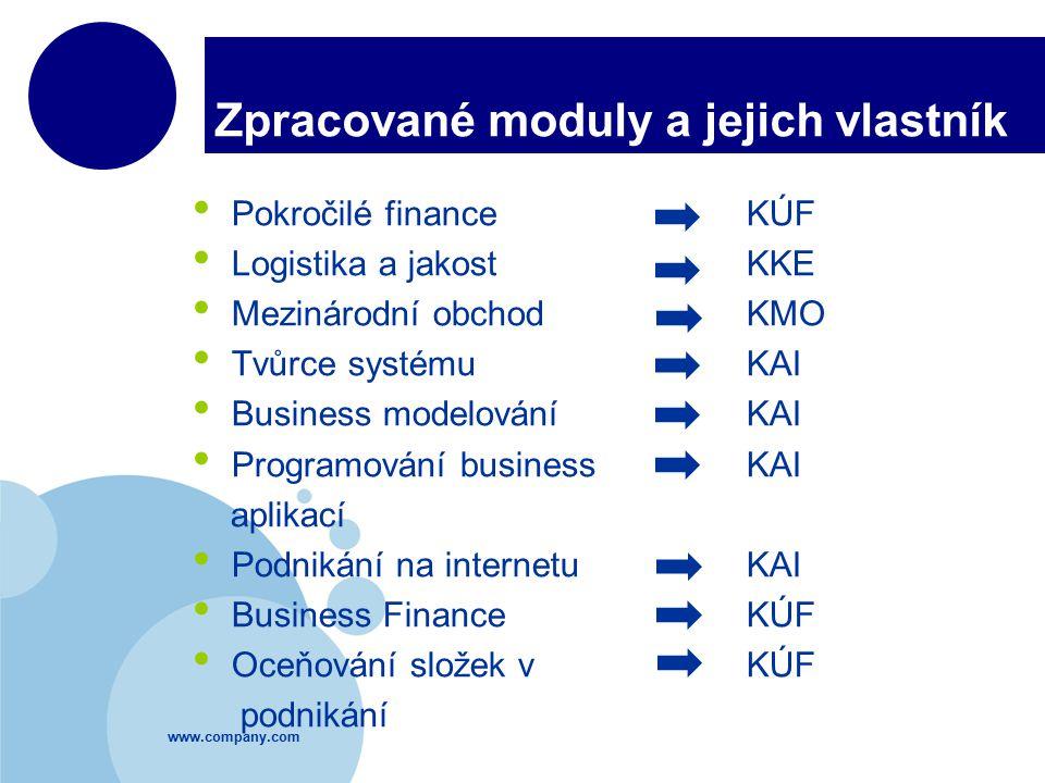 www.company.com Zpracované moduly a jejich vlastník Pokročilé financeKÚF Logistika a jakostKKE Mezinárodní obchodKMO Tvůrce systémuKAI Business modelo