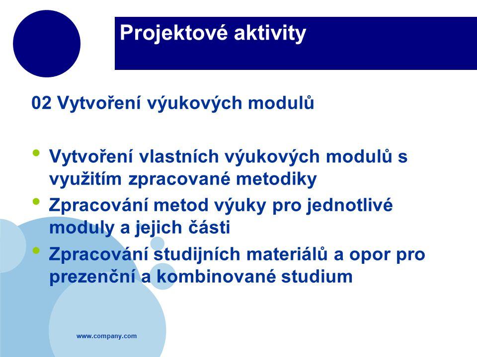 www.company.com Projektové aktivity 03 Pilotní ověření výukových modulů Realizace praktického ověření možnosti realizace výukových modulů.