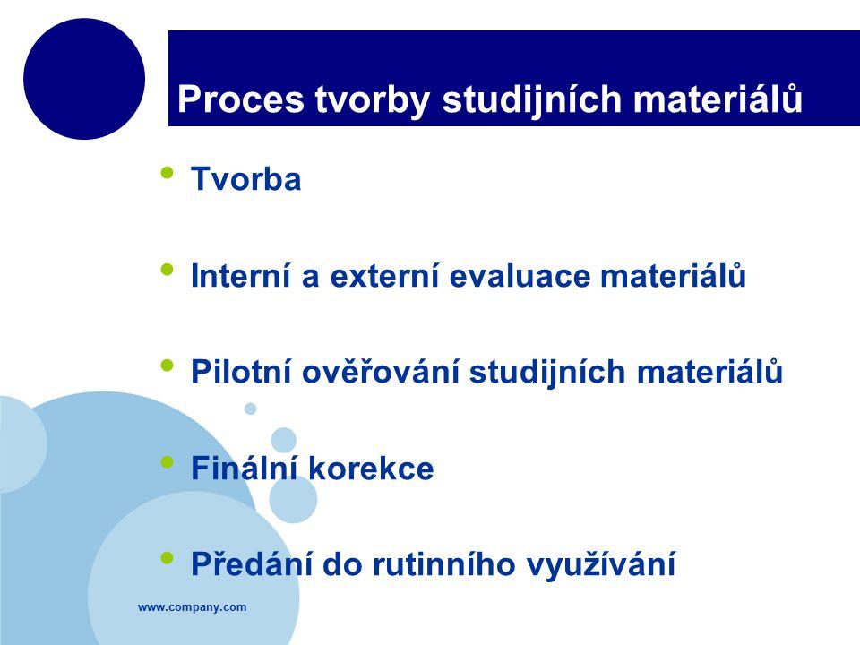 www.company.com Proces tvorby studijních materiálů Tvorba Interní a externí evaluace materiálů Pilotní ověřování studijních materiálů Finální korekce