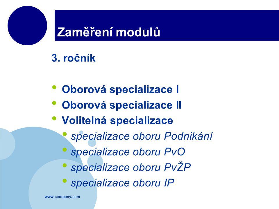 www.company.com Zaměření modulů 3. ročník Oborová specializace I Oborová specializace II Volitelná specializace specializace oboru Podnikání specializ