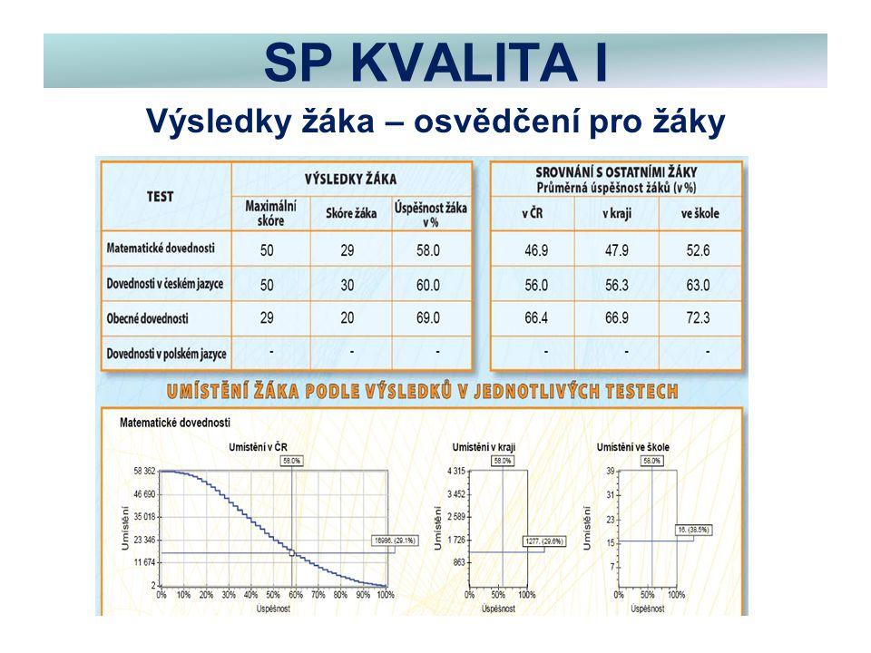 SP KVALITA I Výsledky žáka – osvědčení pro žáky