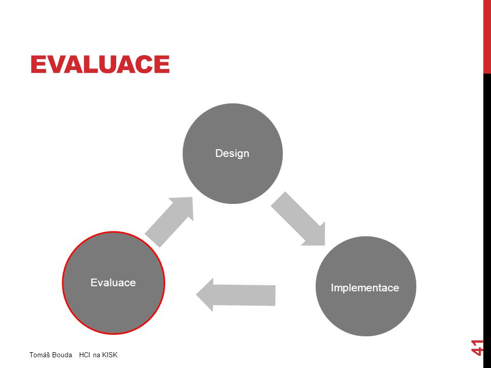 EVALUACE Design Implementace Evaluace Tomáš Bouda HCI na KISK 41