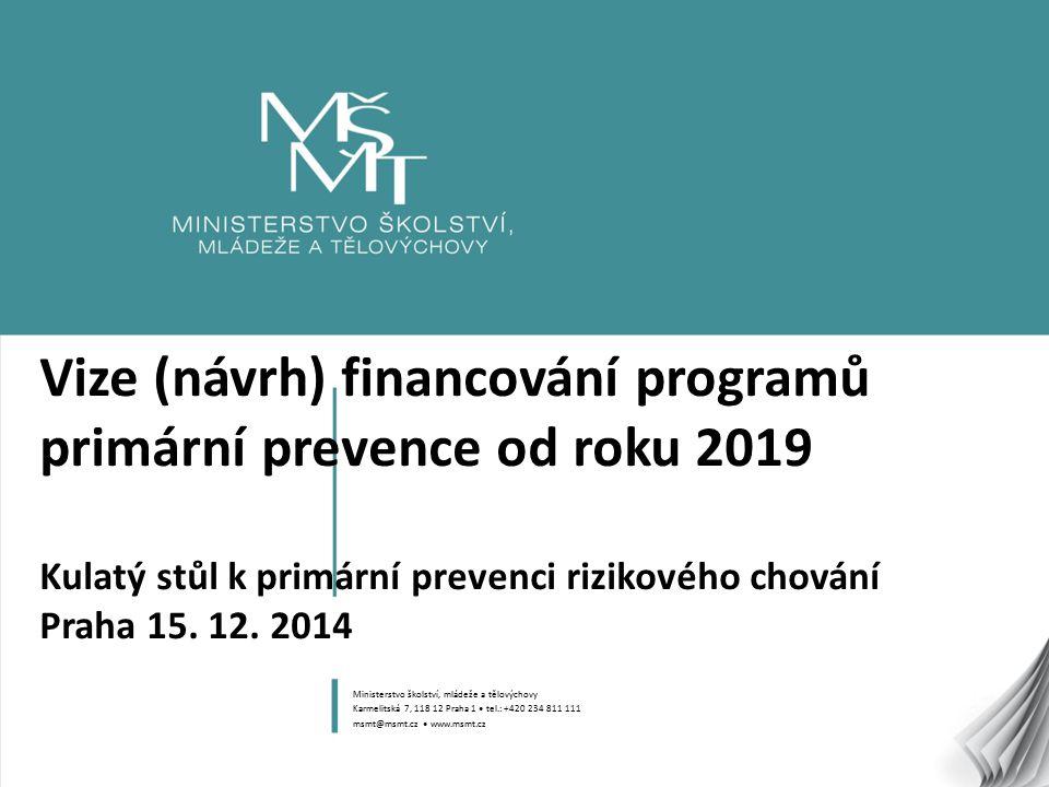 1 Vize (návrh) financování programů primární prevence od roku 2019 Kulatý stůl k primární prevenci rizikového chování Praha 15.