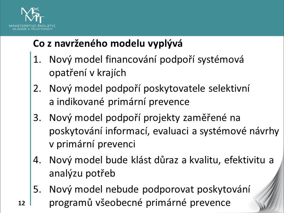 12 Co z navrženého modelu vyplývá 1.Nový model financování podpoří systémová opatření v krajích 2.Nový model podpoří poskytovatele selektivní a indikované primární prevence 3.Nový model podpoří projekty zaměřené na poskytování informací, evaluaci a systémové návrhy v primární prevenci 4.Nový model bude klást důraz a kvalitu, efektivitu a analýzu potřeb 5.Nový model nebude podporovat poskytování programů všeobecné primárné prevence