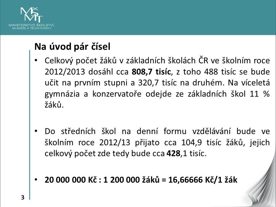 3 Na úvod pár čísel Celkový počet žáků v základních školách ČR ve školním roce 2012/2013 dosáhl cca 808,7 tisíc, z toho 488 tisíc se bude učit na prvním stupni a 320,7 tisíc na druhém.
