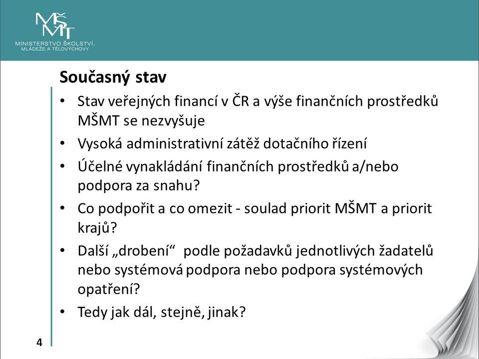 4 Současný stav Stav veřejných financí v ČR a výše finančních prostředků MŠMT se nezvyšuje Vysoká administrativní zátěž dotačního řízení Účelné vynakládání finančních prostředků a/nebo podpora za snahu.