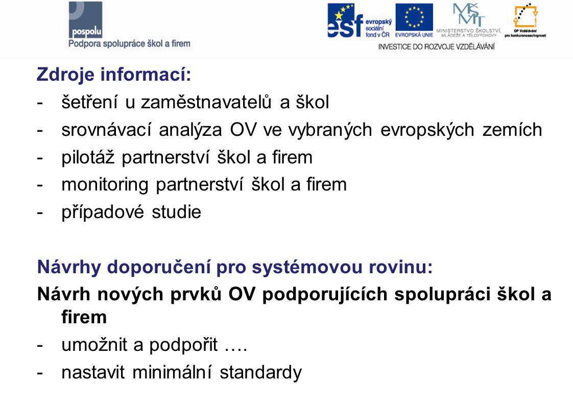 Zdroje informací: -šetření u zaměstnavatelů a škol -srovnávací analýza OV ve vybraných evropských zemích -pilotáž partnerství škol a firem -monitoring partnerství škol a firem -případové studie Návrhy doporučení pro systémovou rovinu: Návrh nových prvků OV podporujících spolupráci škol a firem -umožnit a podpořit ….