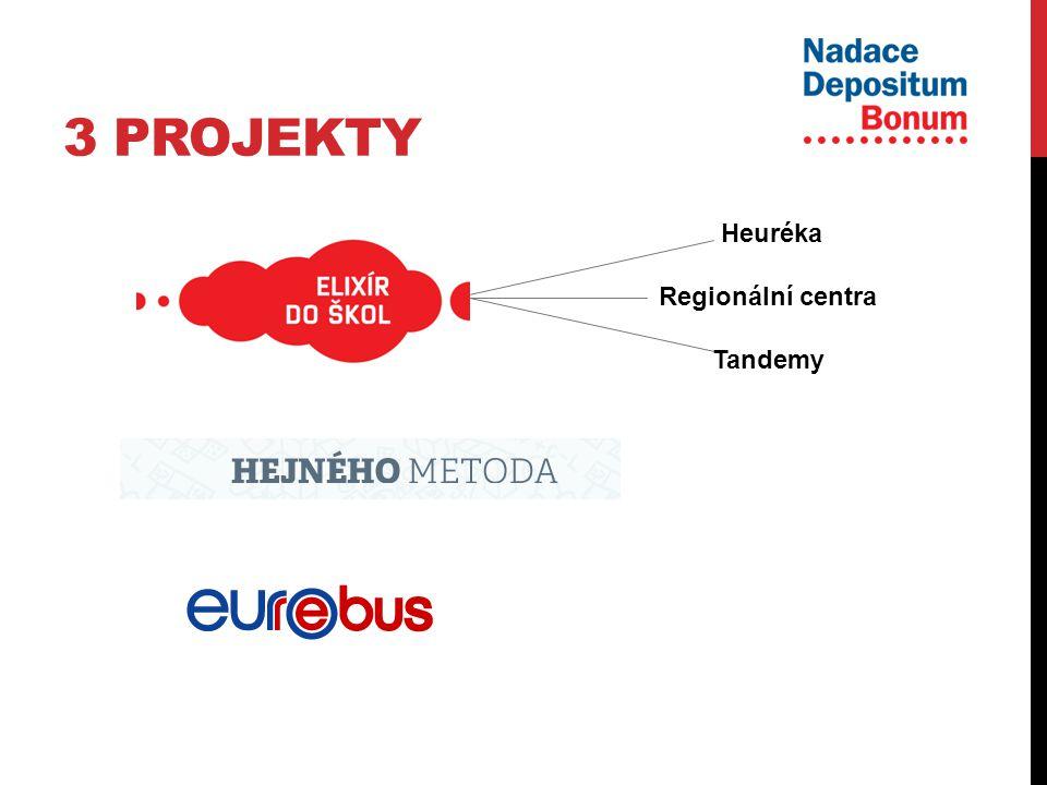 3 PROJEKTY Heuréka Regionální centra Tandemy
