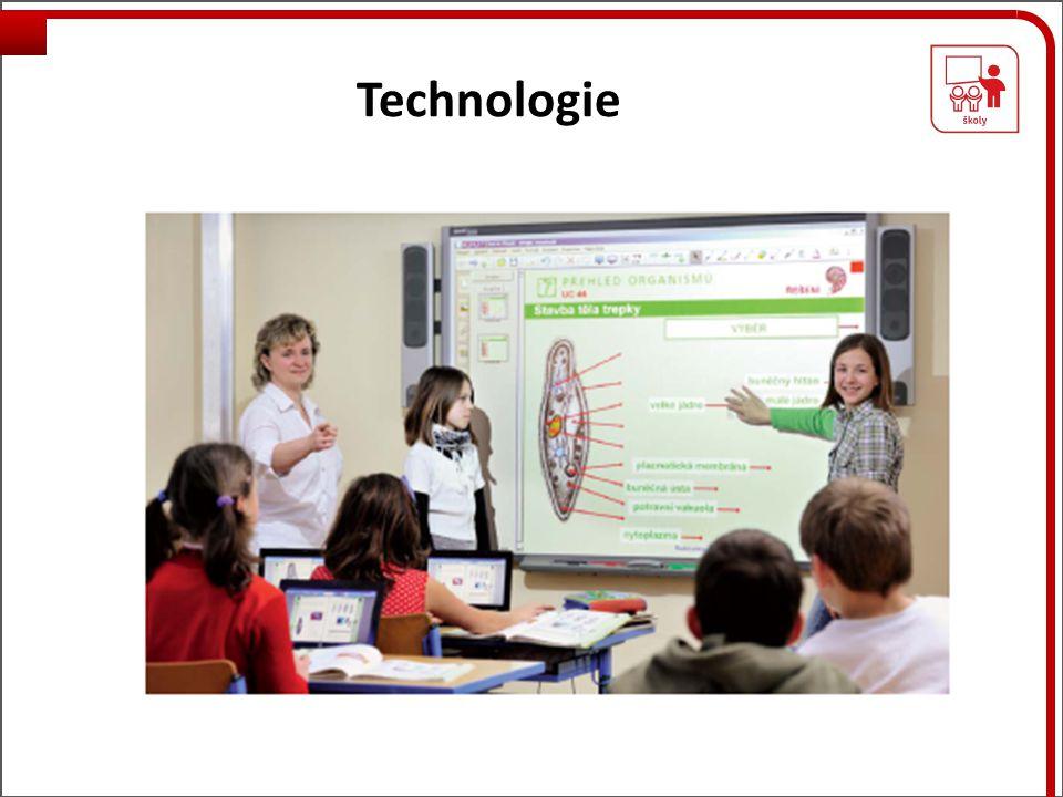 3 fáze interaktivní výuky