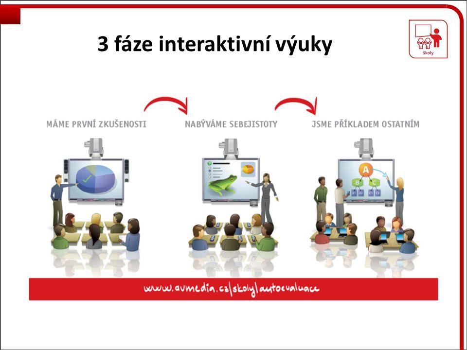 Digitální třída 6 škol, 23 tříd, 523 počítačů