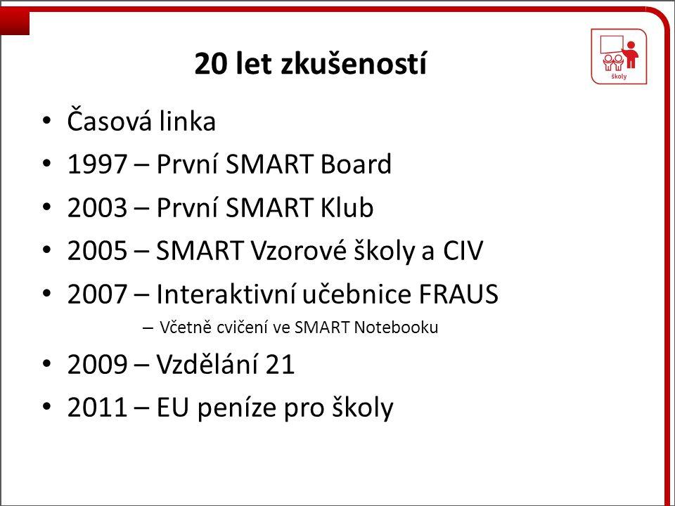 Čerpáme zkušenosti ze škol 13 – SMART CIV 51 – SMART Vzorové školy 10 000 – SMART Boardů 20 000 – proškolených učitelů 15 000 – DUMů