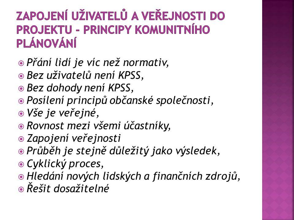 Přání lidí je víc než normativ,  Bez uživatelů není KPSS,  Bez dohody není KPSS,  Posílení principů občanské společnosti,  Vše je veřejné,  Rov