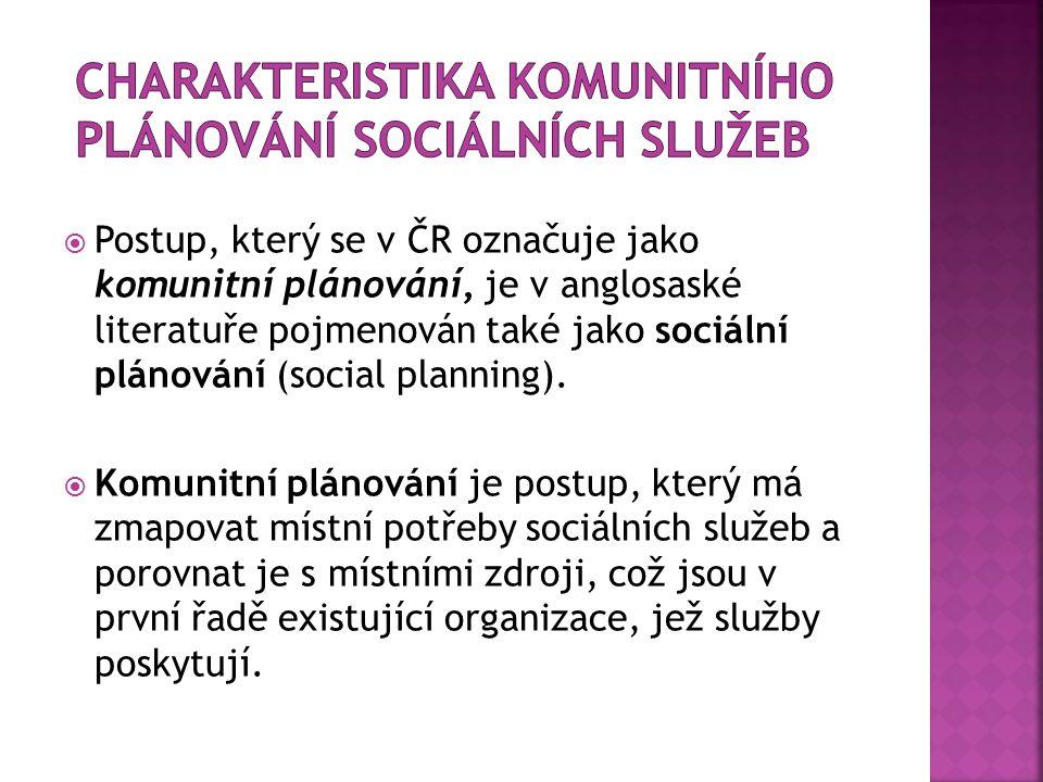  Postup, který se v ČR označuje jako komunitní plánování, je v anglosaské literatuře pojmenován také jako sociální plánování (social planning).  Kom