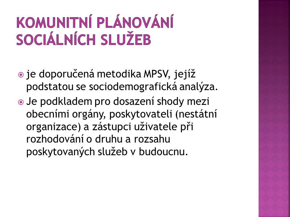  je doporučená metodika MPSV, jejíž podstatou se sociodemografická analýza.  Je podkladem pro dosazení shody mezi obecními orgány, poskytovateli (ne