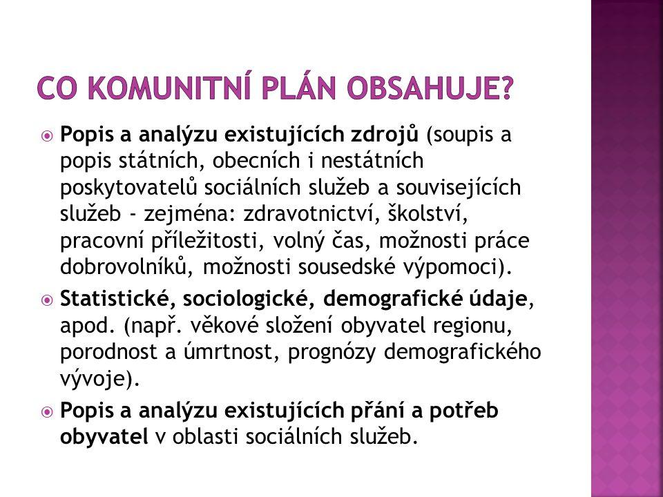 Průběh je stejně důležitý jako výsledek  Kvalitně probíhající proces komunitního plánování je pro komunitu stejně přínosný jako vlastní plán.