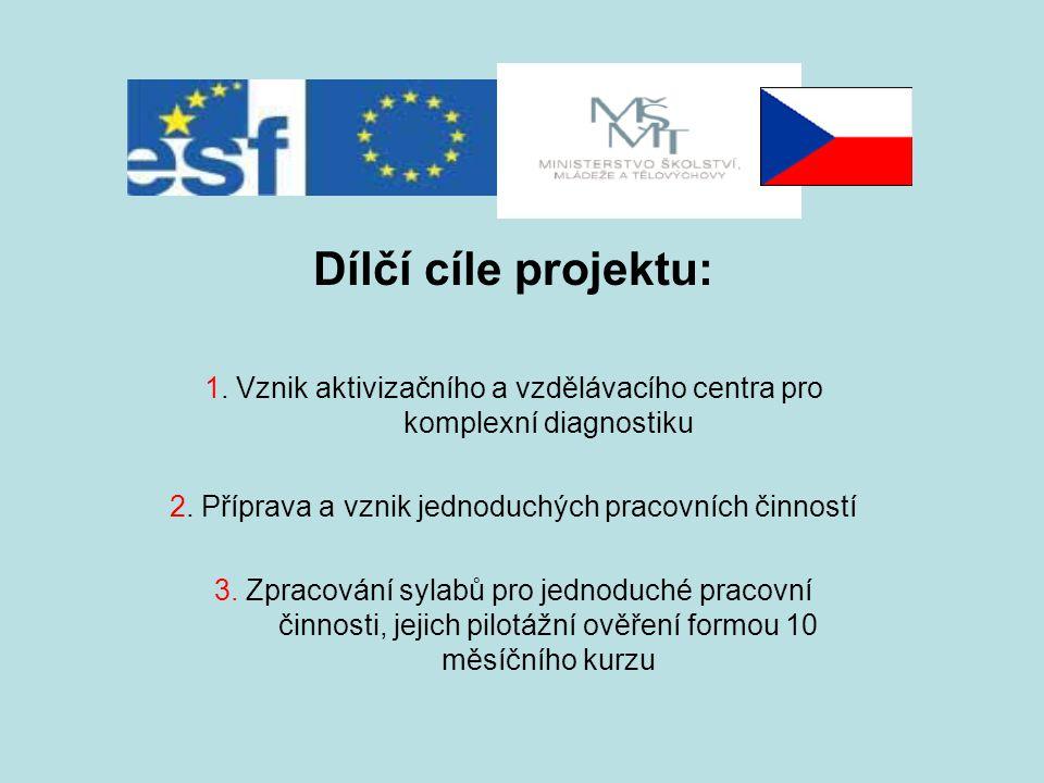 Dílčí cíle projektu: 1. Vznik aktivizačního a vzdělávacího centra pro komplexní diagnostiku 2.