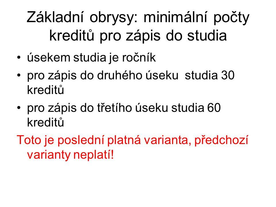 Základní obrysy: požadavky pro obhajobu dizertační práce 1.