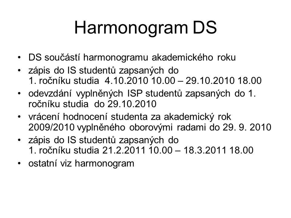 Harmonogram DS DS součástí harmonogramu akademického roku zápis do IS studentů zapsaných do 1.
