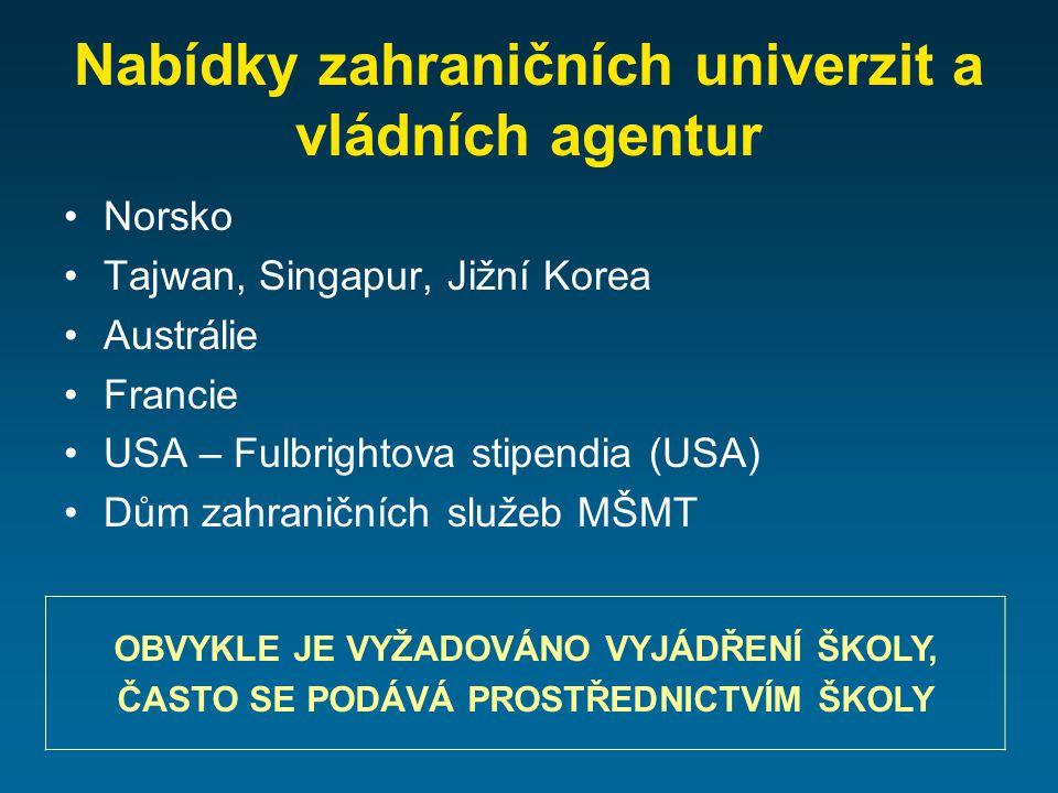 Nabídky zahraničních univerzit a vládních agentur Norsko Tajwan, Singapur, Jižní Korea Austrálie Francie USA – Fulbrightova stipendia (USA) Dům zahraničních služeb MŠMT OBVYKLE JE VYŽADOVÁNO VYJÁDŘENÍ ŠKOLY, ČASTO SE PODÁVÁ PROSTŘEDNICTVÍM ŠKOLY