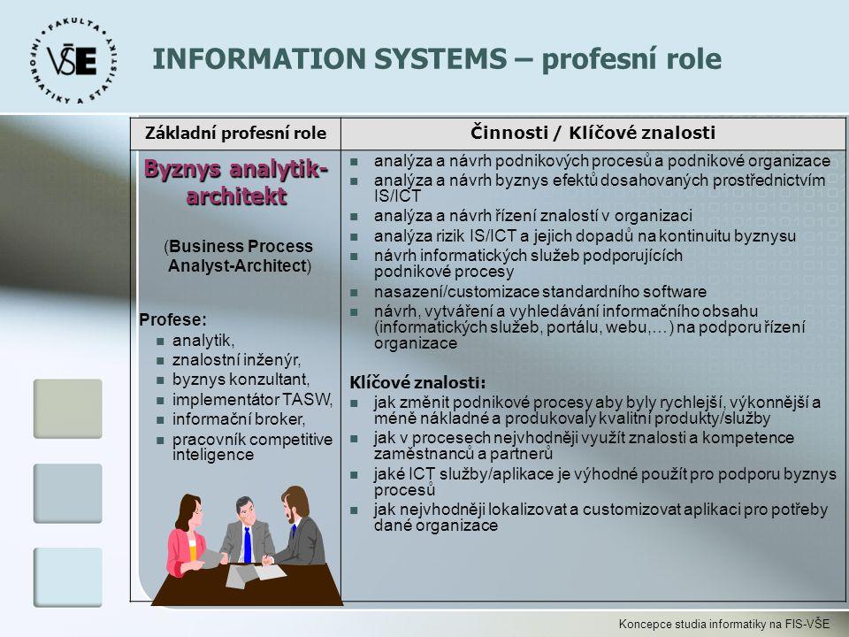 Koncepce studia informatiky na FIS-VŠE Základní profesní role Činnosti / Klíčové znalosti Byznys analytik- architekt (Business Process Analyst-Archite