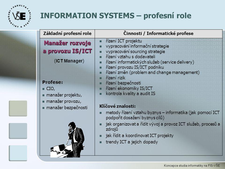 Koncepce studia informatiky na FIS-VŠE Základní profesní roleČinnosti / Informatické profese Manažer rozvoje a provozu IS/ICT Profese: CIO, manažer pr