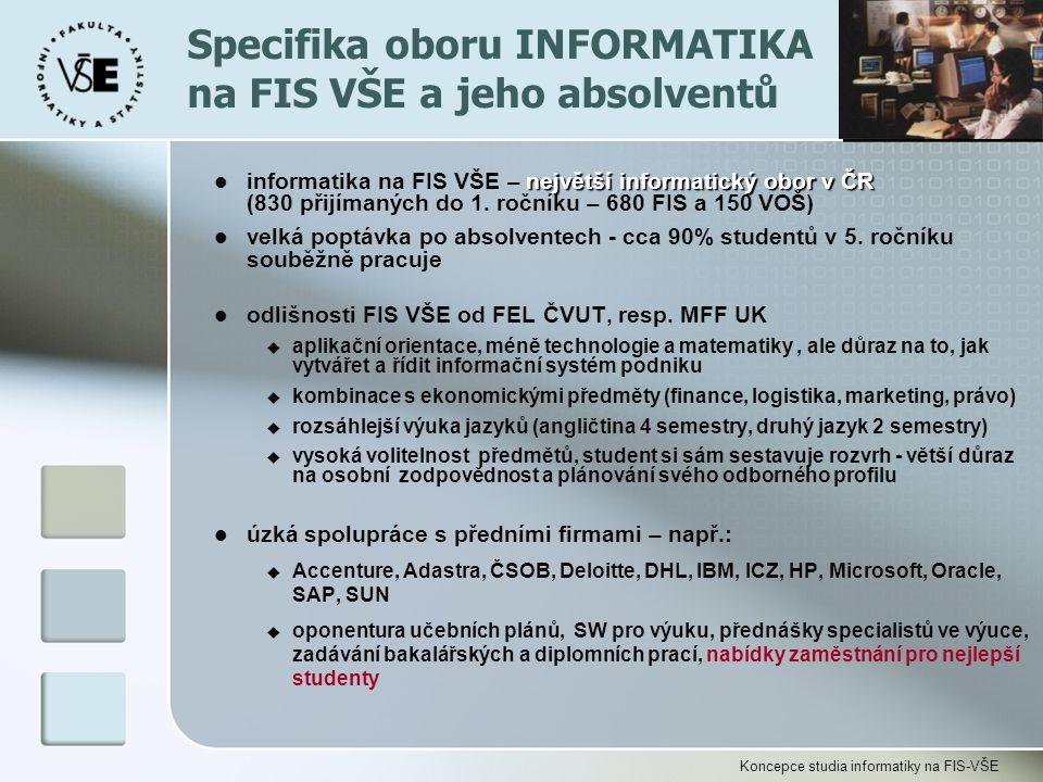 největší informatický obor v ČR l informatika na FIS VŠE – největší informatický obor v ČR (830 přijímaných do 1. ročníku – 680 FIS a 150 VOŠ) l velká