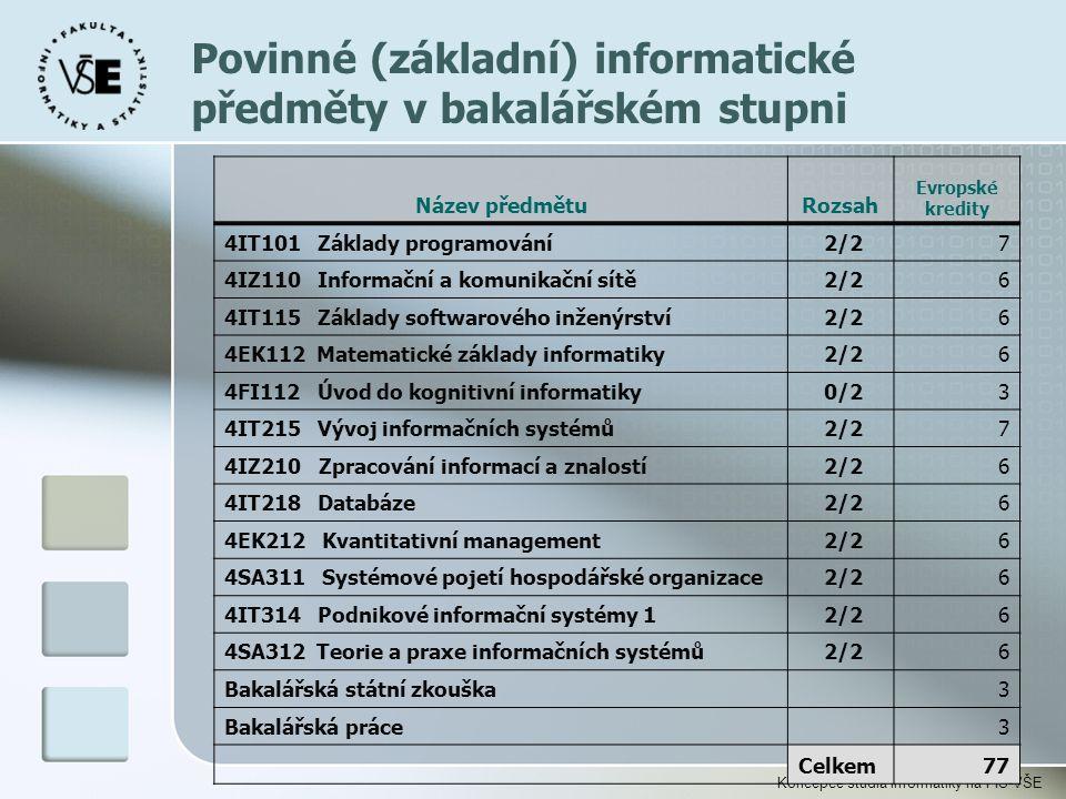 Koncepce studia informatiky na FIS-VŠE Povinné (základní) informatické předměty v bakalářském stupni Název předmětuRozsah Evropské kredity 4IT101 Zákl