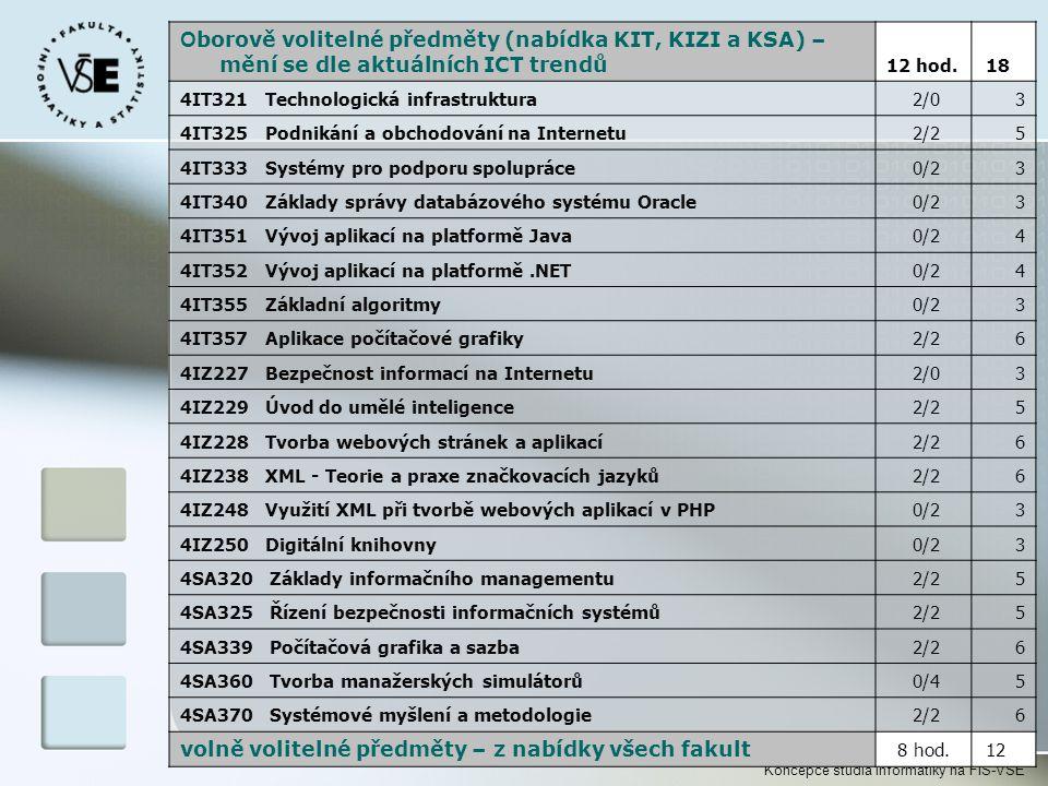 Koncepce studia informatiky na FIS-VŠE O borově volitelné předměty (nabídka KIT, KIZI a KSA) – mění se dle aktuálních ICT trendů 12 hod. 18 4IT321 Tec