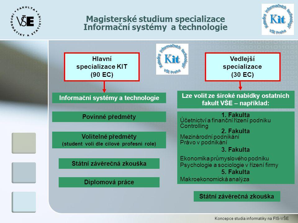 Koncepce studia informatiky na FIS-VŠE Magisterské studium specializace Informační systémy a technologie Hlavní specializace KIT (90 EC) Informační sy