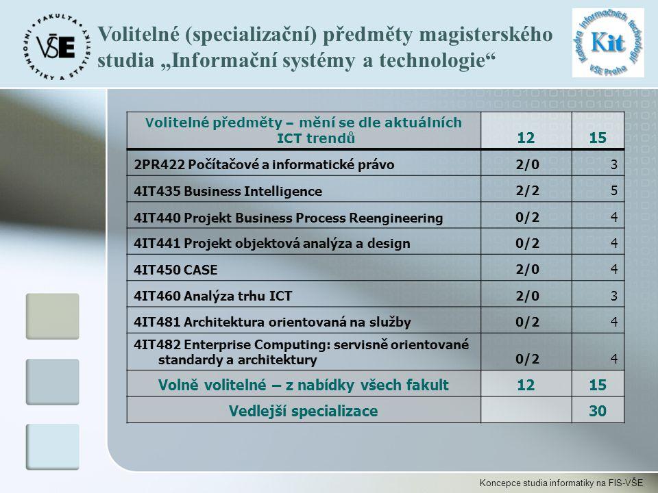"""Koncepce studia informatiky na FIS-VŠE Volitelné (specializační) předměty magisterského studia """"Informační systémy a technologie"""" V olitelné předměty"""