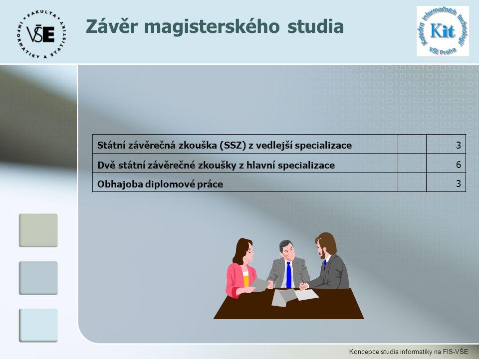 Koncepce studia informatiky na FIS-VŠE Závěr magisterského studia Státní závěrečná zkouška (SSZ) z vedlejší specializace3 Dvě státní závěrečné zkoušky