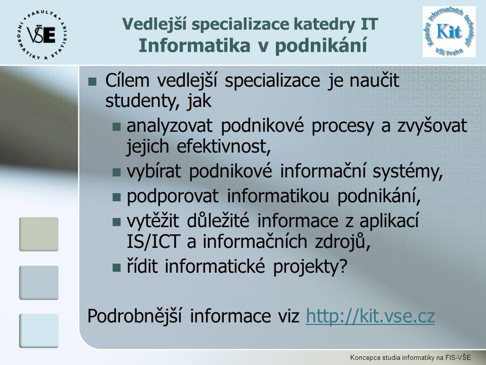 Koncepce studia informatiky na FIS-VŠE Vedlejší specializace katedry IT Informatika v podnikání Cílem vedlejší specializace je naučit studenty, jak an